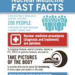 Nuclear Medicine Fast Facts